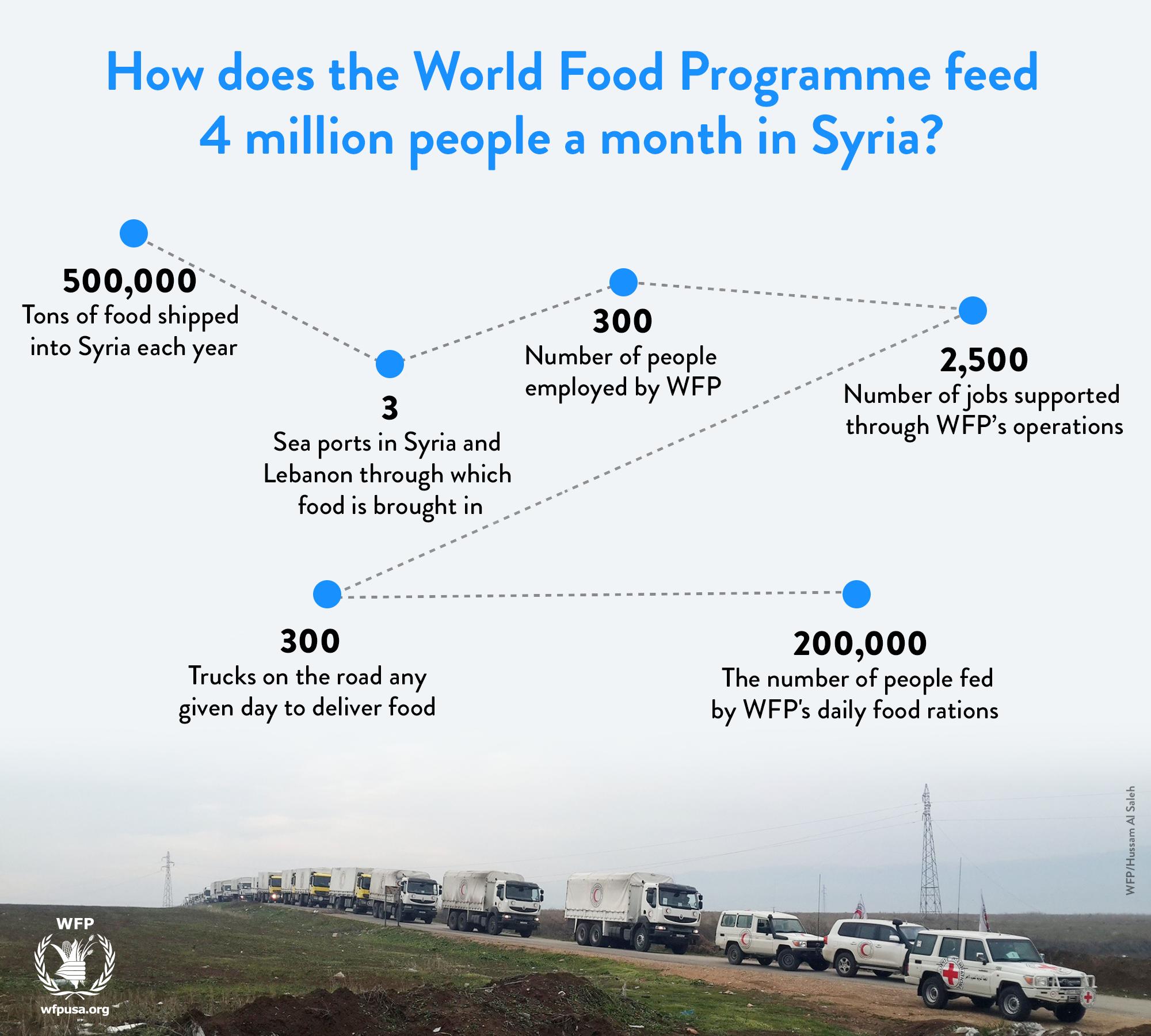 syria_stats_v6