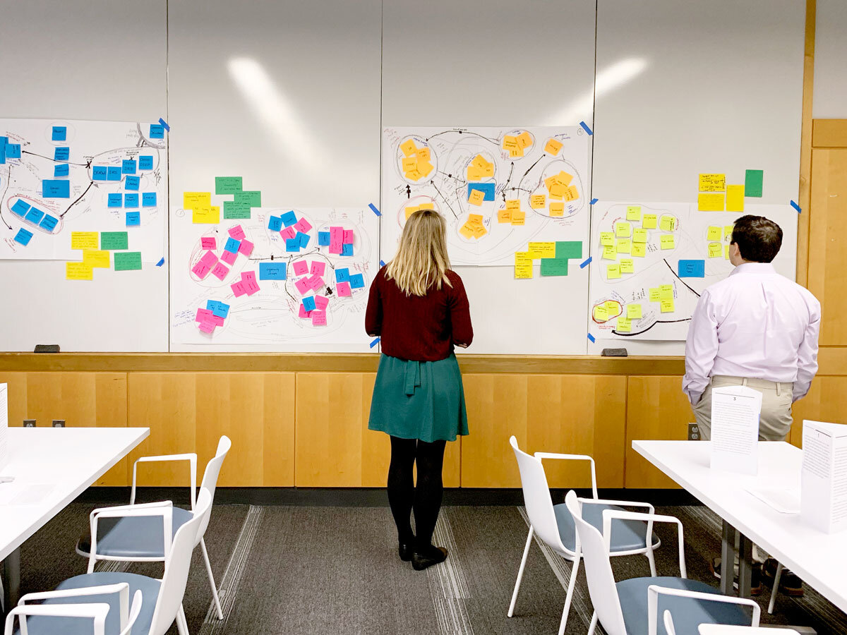 blog_harvard_people-reviewing-stakeholder-maps